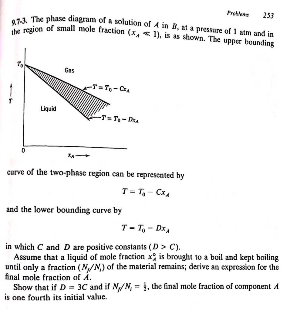 hight resolution of problems253 hase diagram of a solution of a in b at a pressure of 1