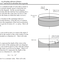 homework accelerating reference frames inertial forces and local acceleration due to gravity 5  [ 1024 x 810 Pixel ]