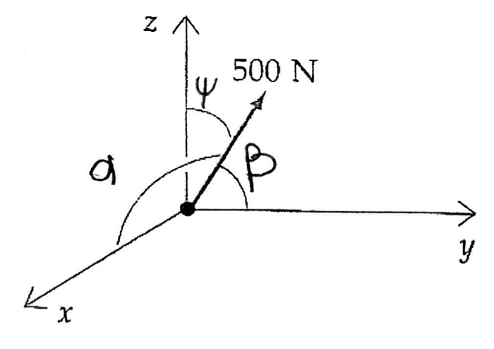 Question Is: Express The 500-N Force As A Cartesian