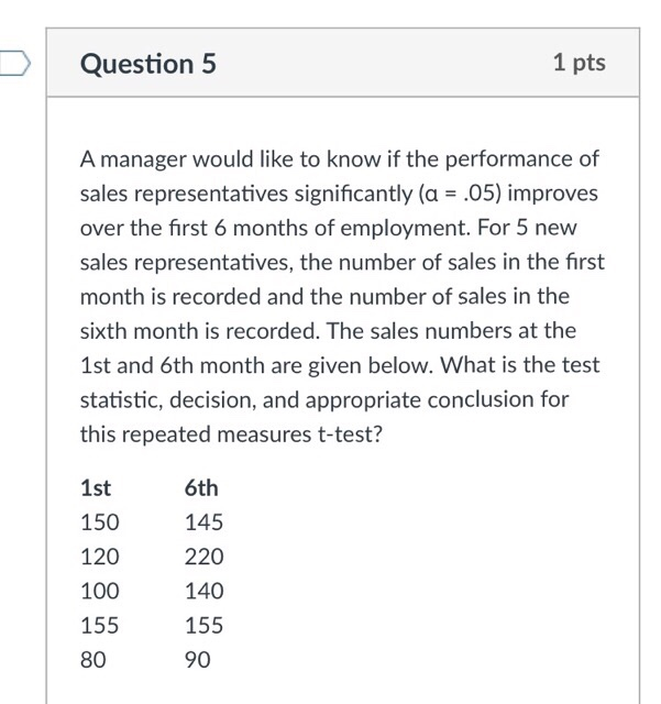 Solved: A Manager Would Like To Know If The Performance Of