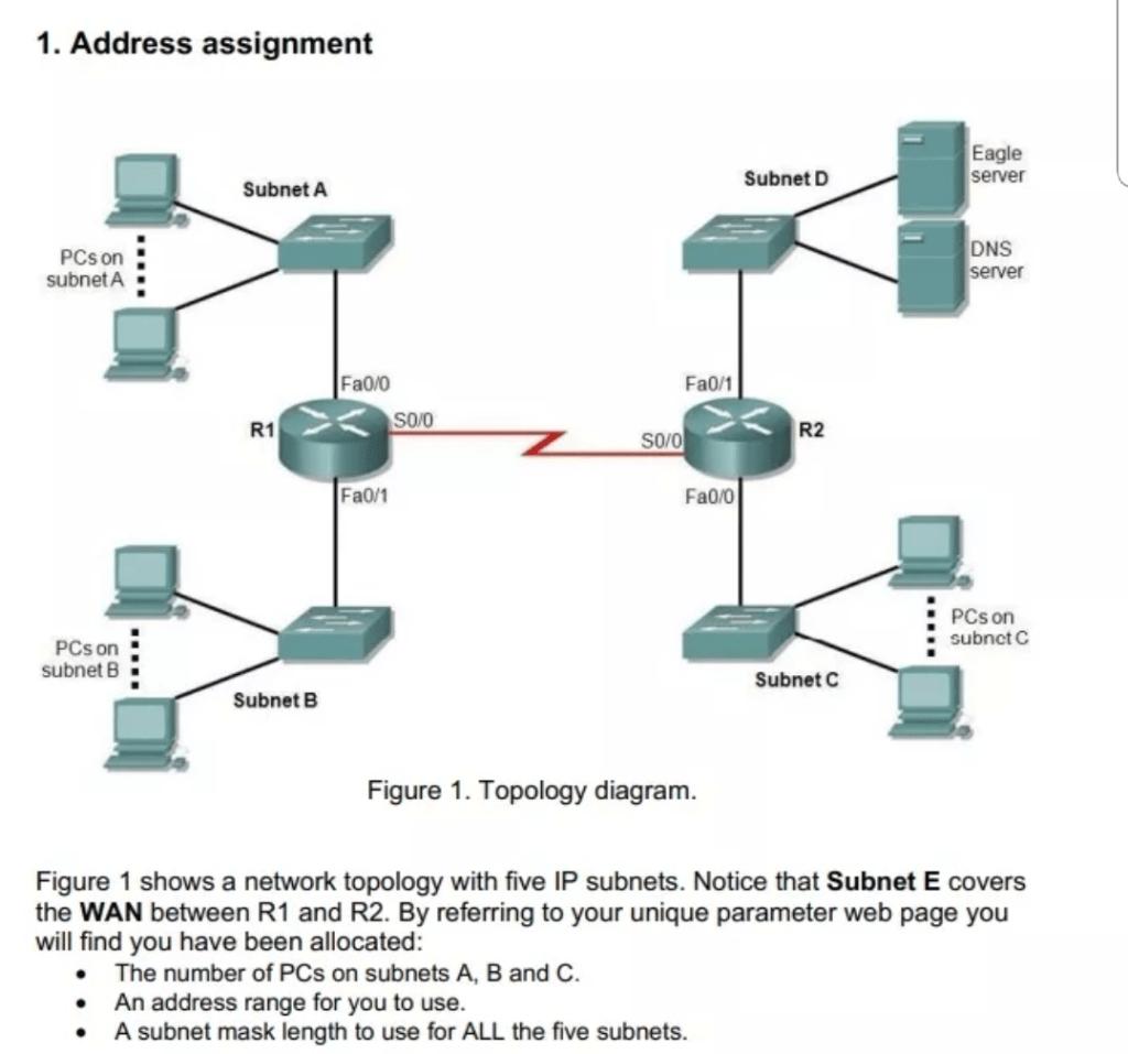 hight resolution of address assignment eagle server subnet d subnet a pcs on subneta dns server fa0