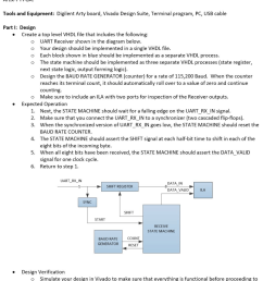 objective the objective of this lab is to build an fpga design that implements a [ 890 x 1024 Pixel ]