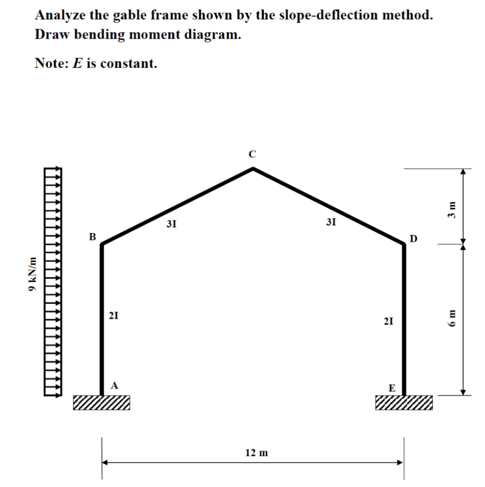 medium resolution of analyze the gable frame shown by the slope deflection method draw bending moment diagram