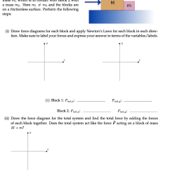 consider a force f applied to block 1 with a mass m1 which is in contact [ 846 x 1024 Pixel ]