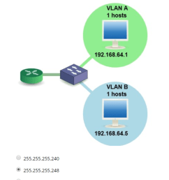 question 1 what is the subnet mask in use in this network vlan a 1 [ 773 x 1024 Pixel ]