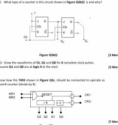 b i what type of a counter is this circuit shown in [ 1024 x 863 Pixel ]