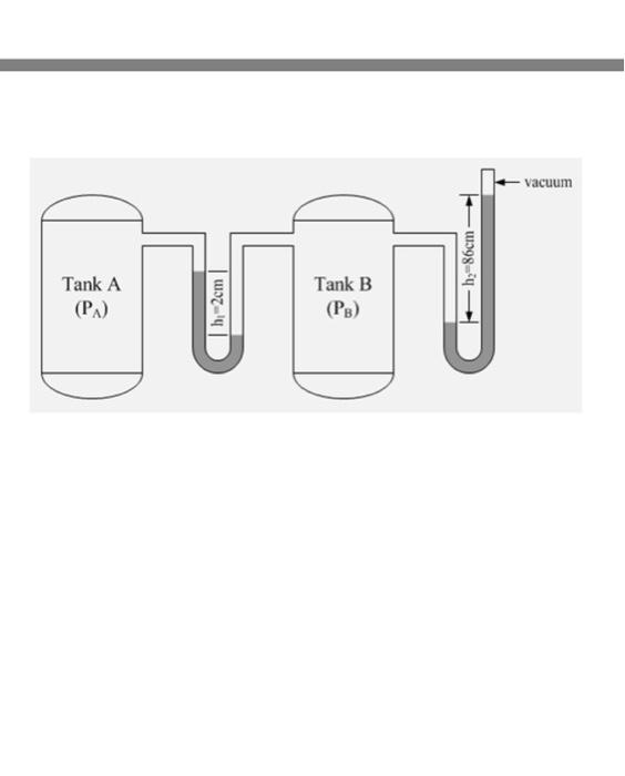Solved: Problem 6. For Acid Neutralization Problem The Vol