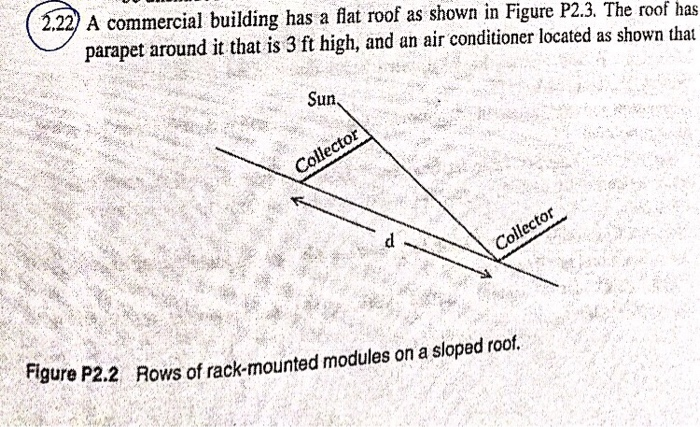 Solved: 2.22) A Commercial Building Has A Flat Roof As Sho