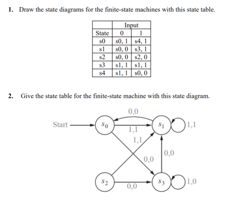 small resolution of draw the state diagrams for the finite state machines with this state table 1 input