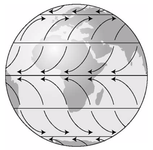 small resolution of on the diagram below label latitudes 0 30 n s 60 n s and 90 n s on the left side of the globe on the right side of the globe label the pressure belts
