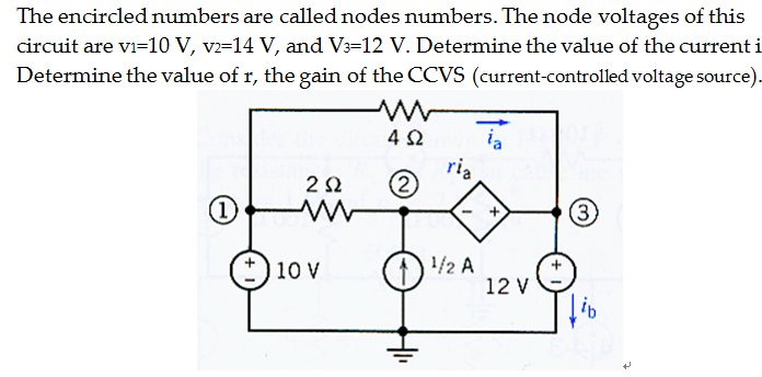 The Encircled Numbers Are Called Nodes Numbers