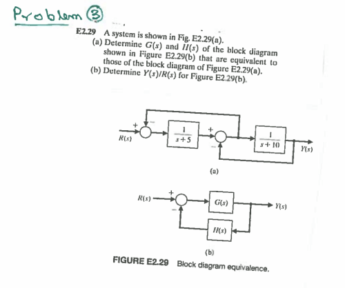 small resolution of problam e2 29 a system is shown in fig e2 29 a