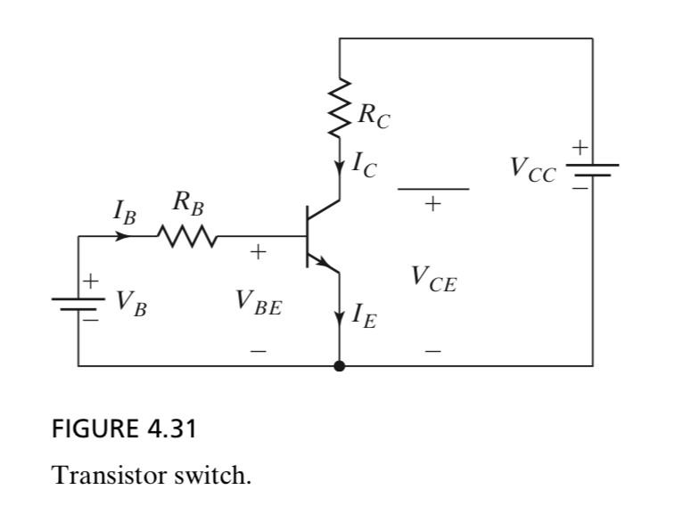 Solved 4 7 The Beta B Of Bipolar Transistor In Figure 4