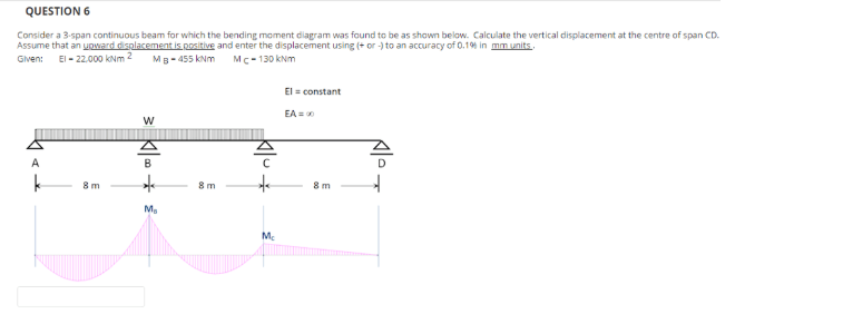 Solved: QUESTION 6 Consider A 3-span Continuous Beam For W