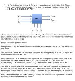 below is a block diagram [ 1024 x 869 Pixel ]