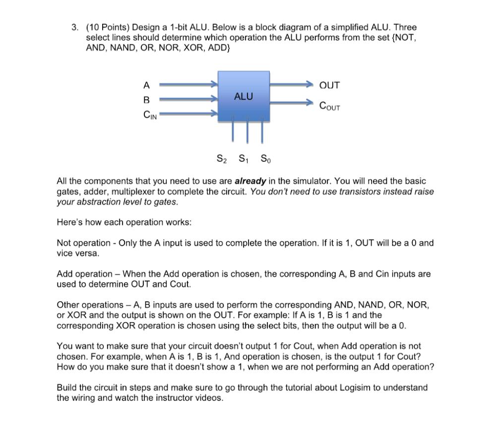 medium resolution of below is a block diagram