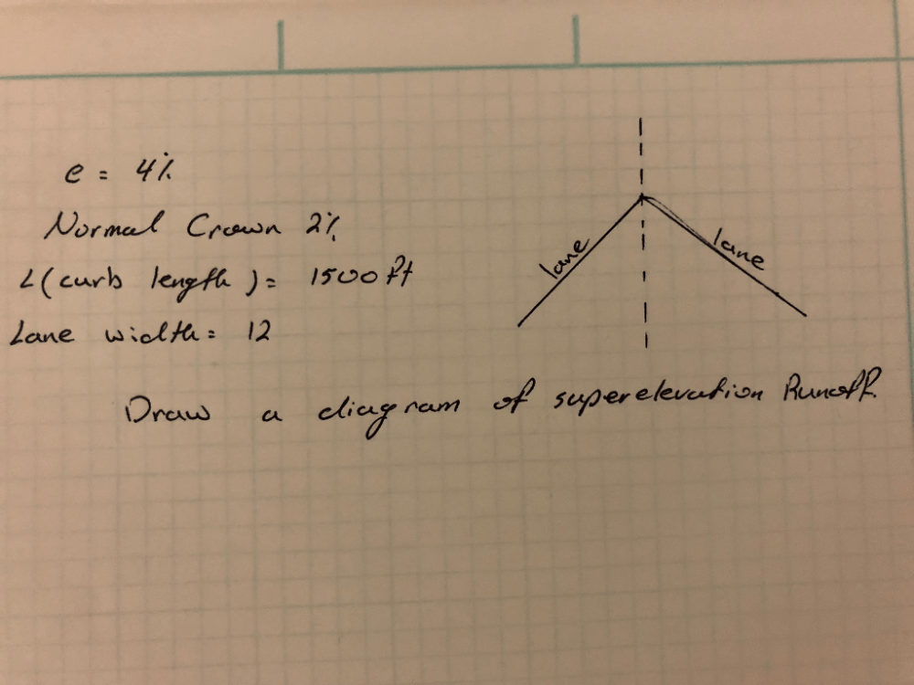 medium resolution of draw a diagram of superelevation runoff