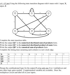 logic gate diagram show state transition cheggcom wiring diagram logic gate diagram show state transition cheggcom [ 1024 x 883 Pixel ]