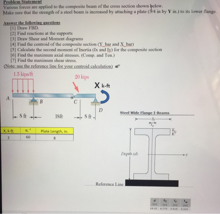 Solution To Problem 408 Shear And Moment Diagrams Strength Of