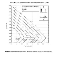 concrete column interaction diagram rectangular wiring diagrams global concrete column interaction diagram rectangular [ 791 x 1024 Pixel ]
