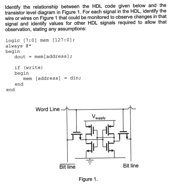 relationship code diagram 1973 honda ct70 wiring solved identify the between hdl giv given below and transistor level in figure