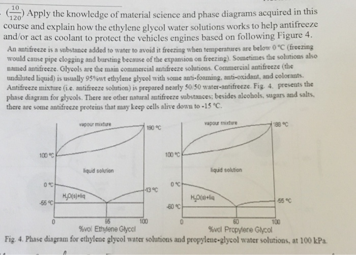 propylene phase diagram 1997 ford f150 stereo wiring solved 10 py te knowledge of material science and d diagrams acquired in this course explain