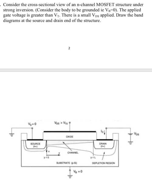 small resolution of consider the cross sectional view of an n channel mosfet structure under strong inversion