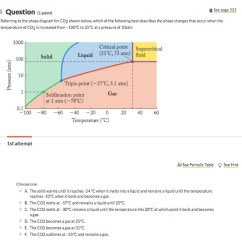 Co2 Pressure Temperature Phase Diagram 2000 Ford F250 Super Duty Wiring Solved A See Page 521 14 Question Point Referring To The For Shown