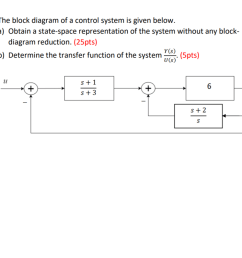 4 the block diagram of a control system is given below a obtain [ 1024 x 796 Pixel ]