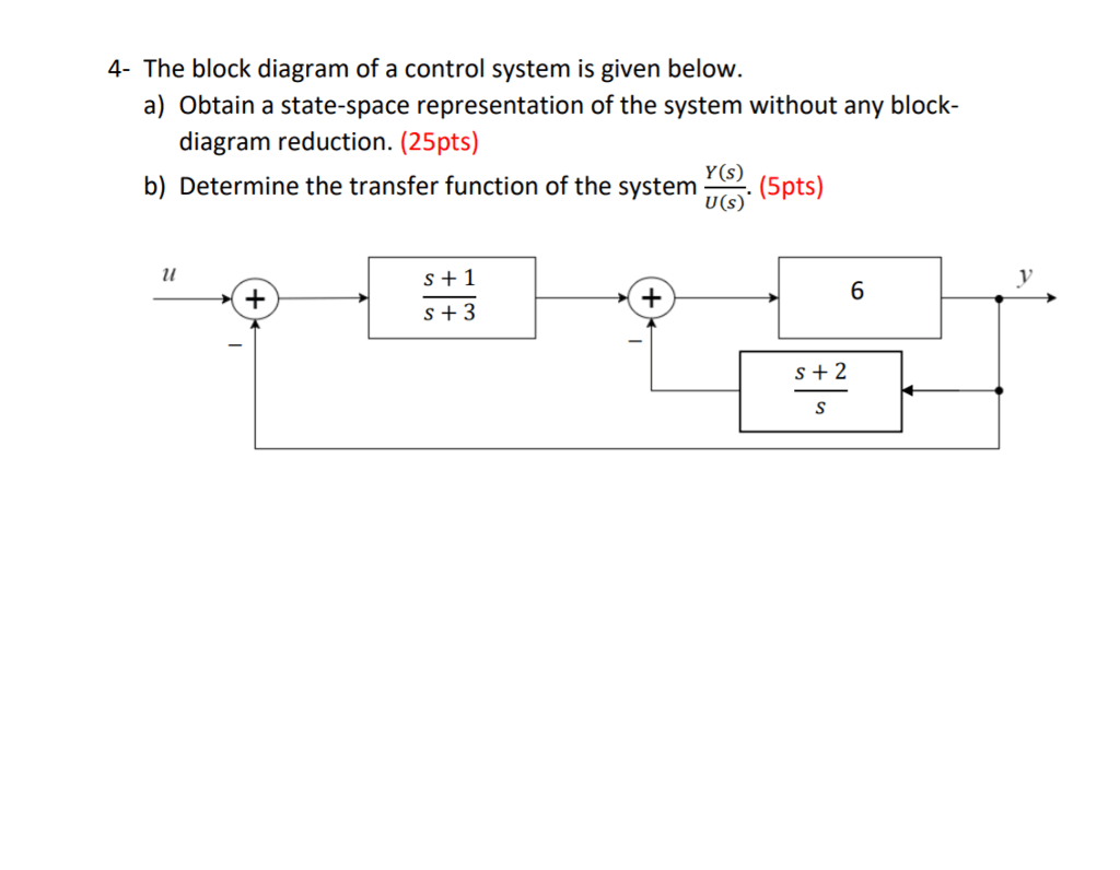 hight resolution of 4 the block diagram of a control system is given below a obtain