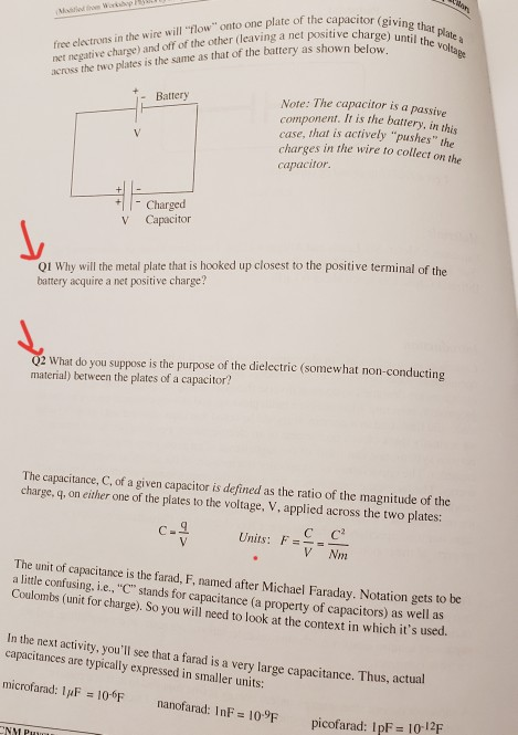 solved free electrons in