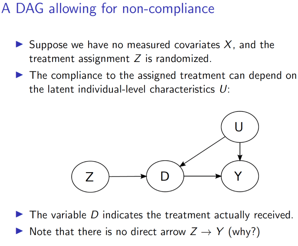 medium resolution of solved considering the dag in the causal model lecture sl chegg com