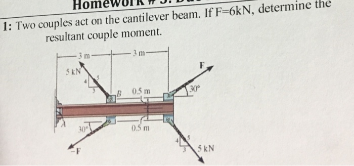 Solved: Two Couples Act On The Cantilever Beam. If F = 6kN