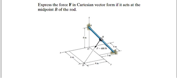 Solved: Express The Force F In Cartesian Vector Form If It