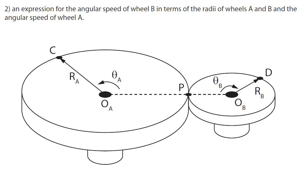 2) An Expression For The Angular Speed Of Wheel