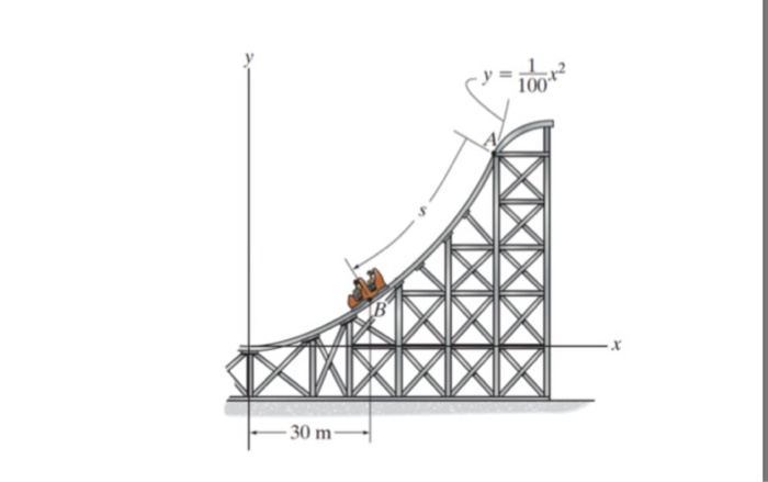Solved: Problem 5: If The Roller Coaster Starts From Rest