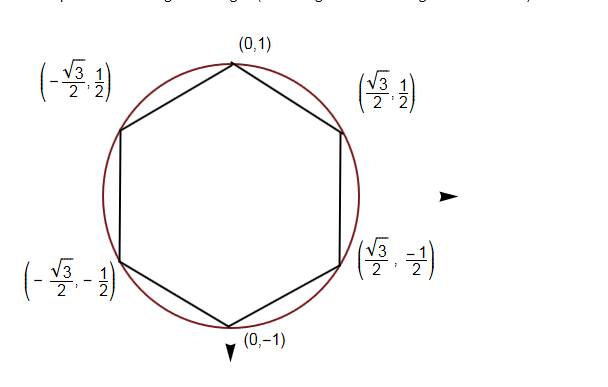What Are The Angles Of A Regular Hexagon