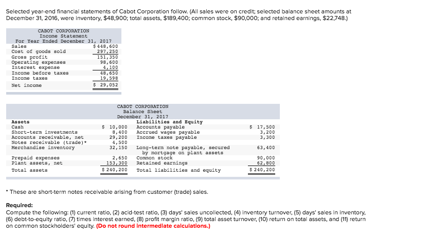 Solved: Selected Year-end Financlal Statements Of Cabot Co