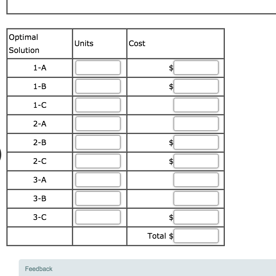 Solved: Need Help Filling Out The Blank And Red Boxes For