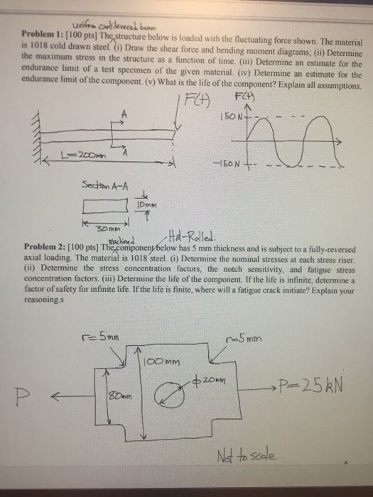 Solution To Problem 419 Shear And Moment Diagrams Strength Of