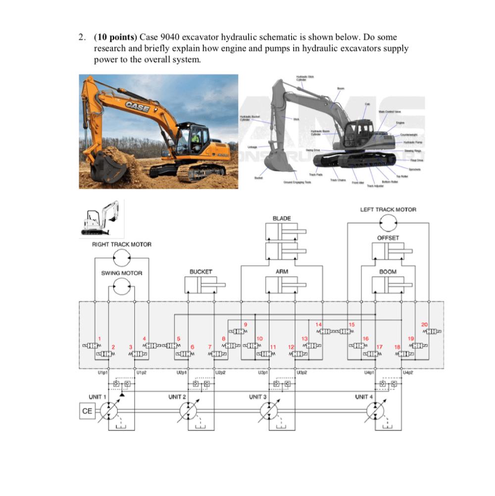 medium resolution of  10 points case 9040 excavator hydraulic schematic is shown below do some research
