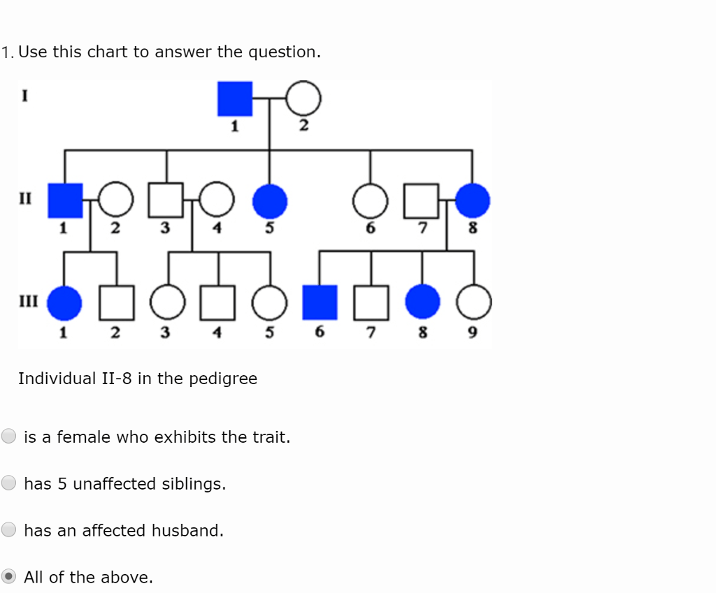 hight resolution of use this chart to answer the question 2 1 2 3 45 6