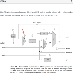 question 2 1 pts look at the following incomplete diagram of the hack cpu [ 1024 x 899 Pixel ]
