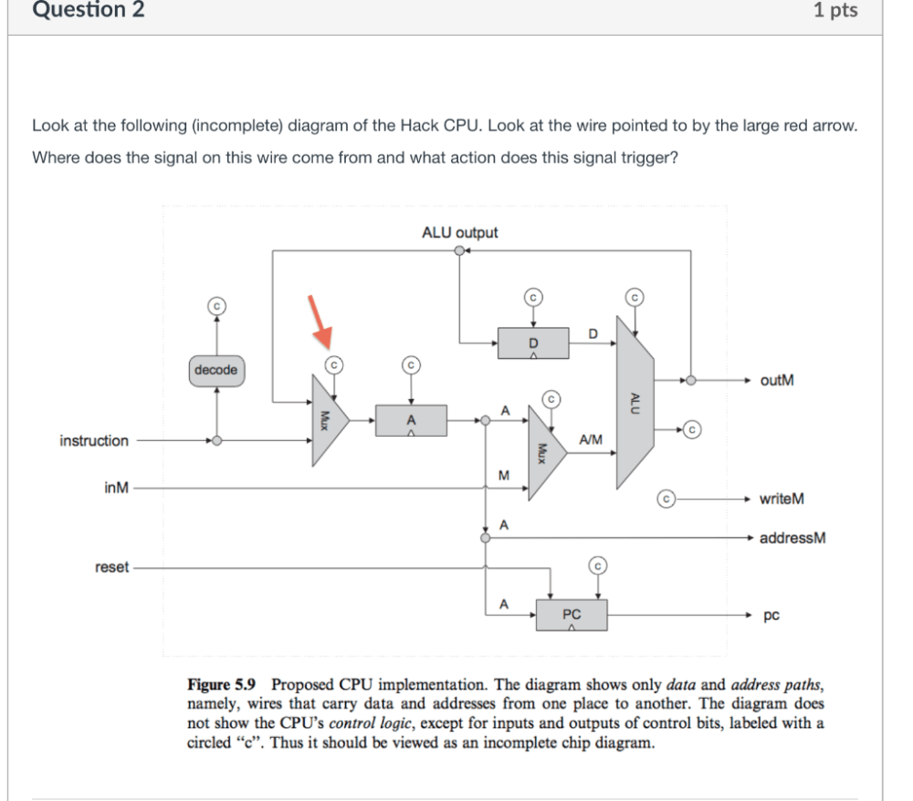 medium resolution of question 2 1 pts look at the following incomplete diagram of the hack cpu