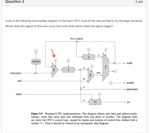 small resolution of question 2 1 pts look at the following incomplete diagram of the hack cpu