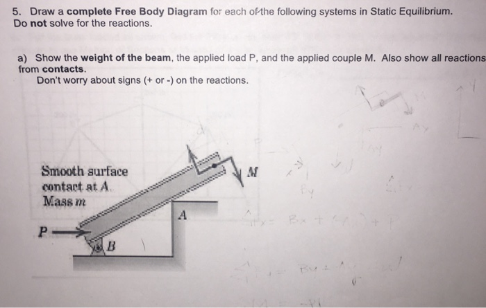 Free Body Diagrams For Each Situation Draw A Free Body The