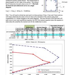 problem 4 pm interaction 30 points create a five point pm interaction diagram [ 838 x 1024 Pixel ]