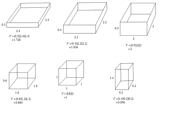 Solved: Consider the following problem: A box with an open