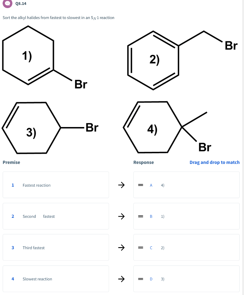 Solved: Q8.6 The Given Compounds Were Heated In Methanol A