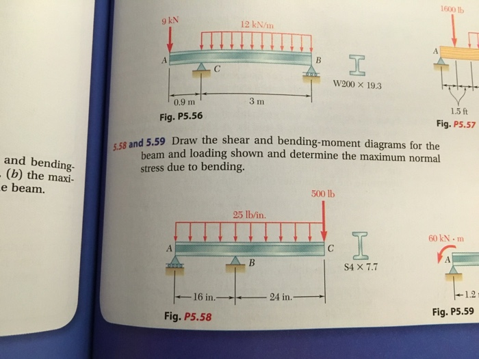 Shear Force Diagrams Bending Moment Diagrams